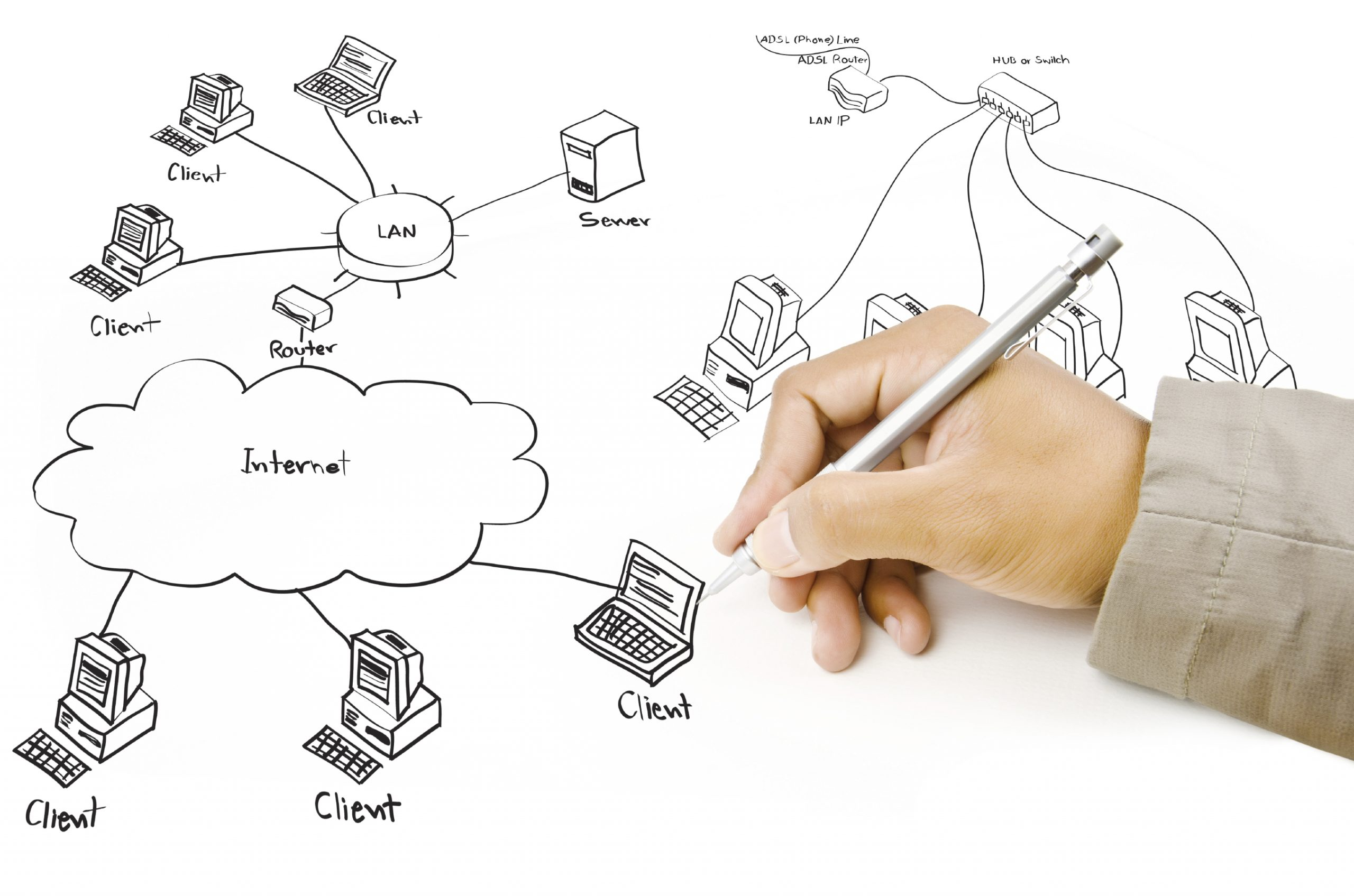APS Netwerkontwerp